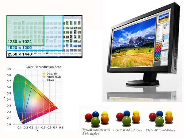 Профессиональный IPS-монитор Eizo ColorEdge CG275W